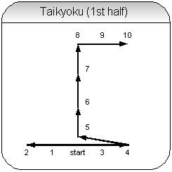 taikyoku1st