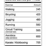 fitness facts for karate (Get Karate Fit!)